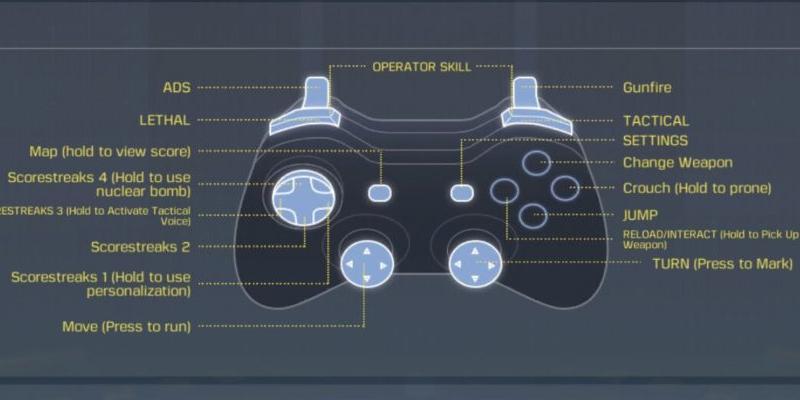 Touchscreen-or-Controller
